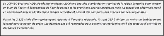 Economie Brestoise