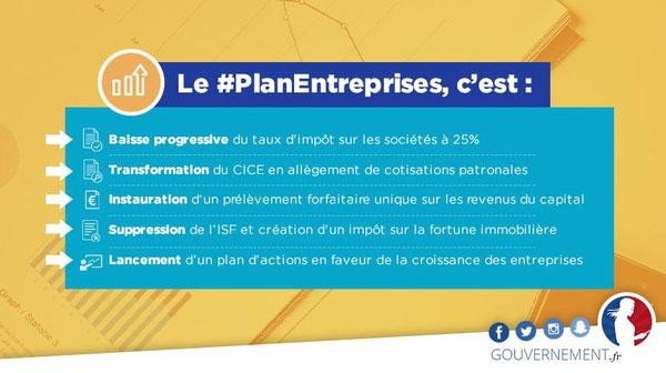 Plan Entreprises pour la croissance